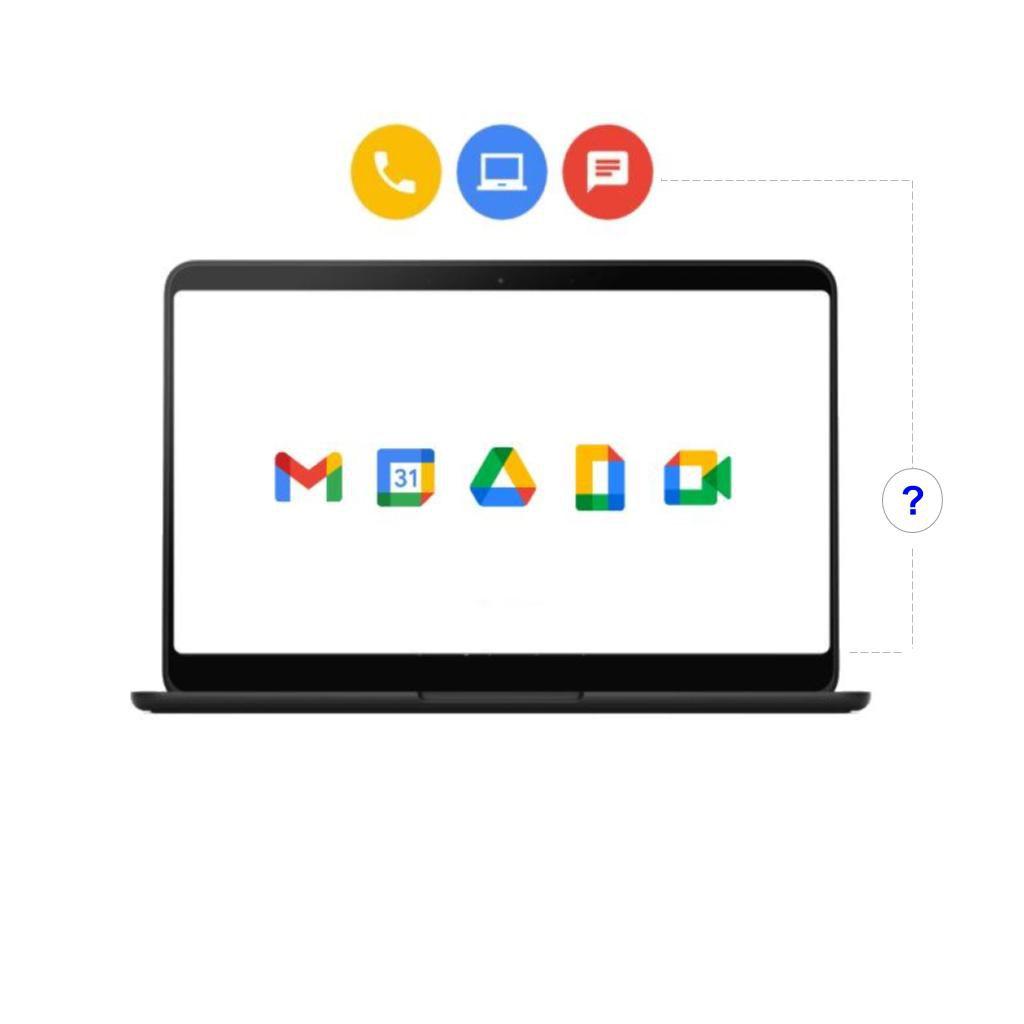 Google workspace support